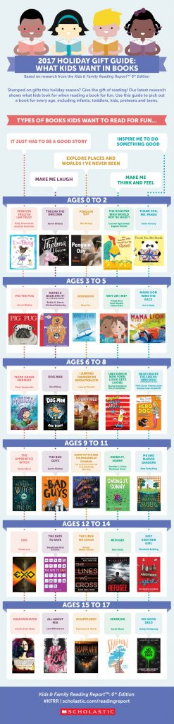 Scholastic holiday gift guide
